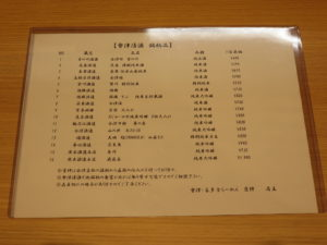 會津山塩らーめん(手打ち麺)@會津・喜多方らーめん 愛絆:會津清酒