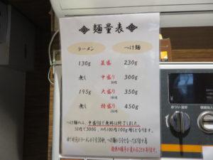 鶏白湯らーめん@麺屋 藤しろ 練馬店:麺量