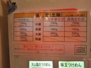 大山鶏の夜鳴きそば@つけめん さなだ:麺量