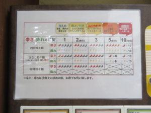 咖喱担々麺@四川担々麺 赤い鯨 人形町店:辛さ・痺れの目安