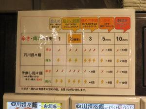 パイコー四川担々麺(ブレンド)@四川担々麺 ななつぼし:辛さ・痺れ